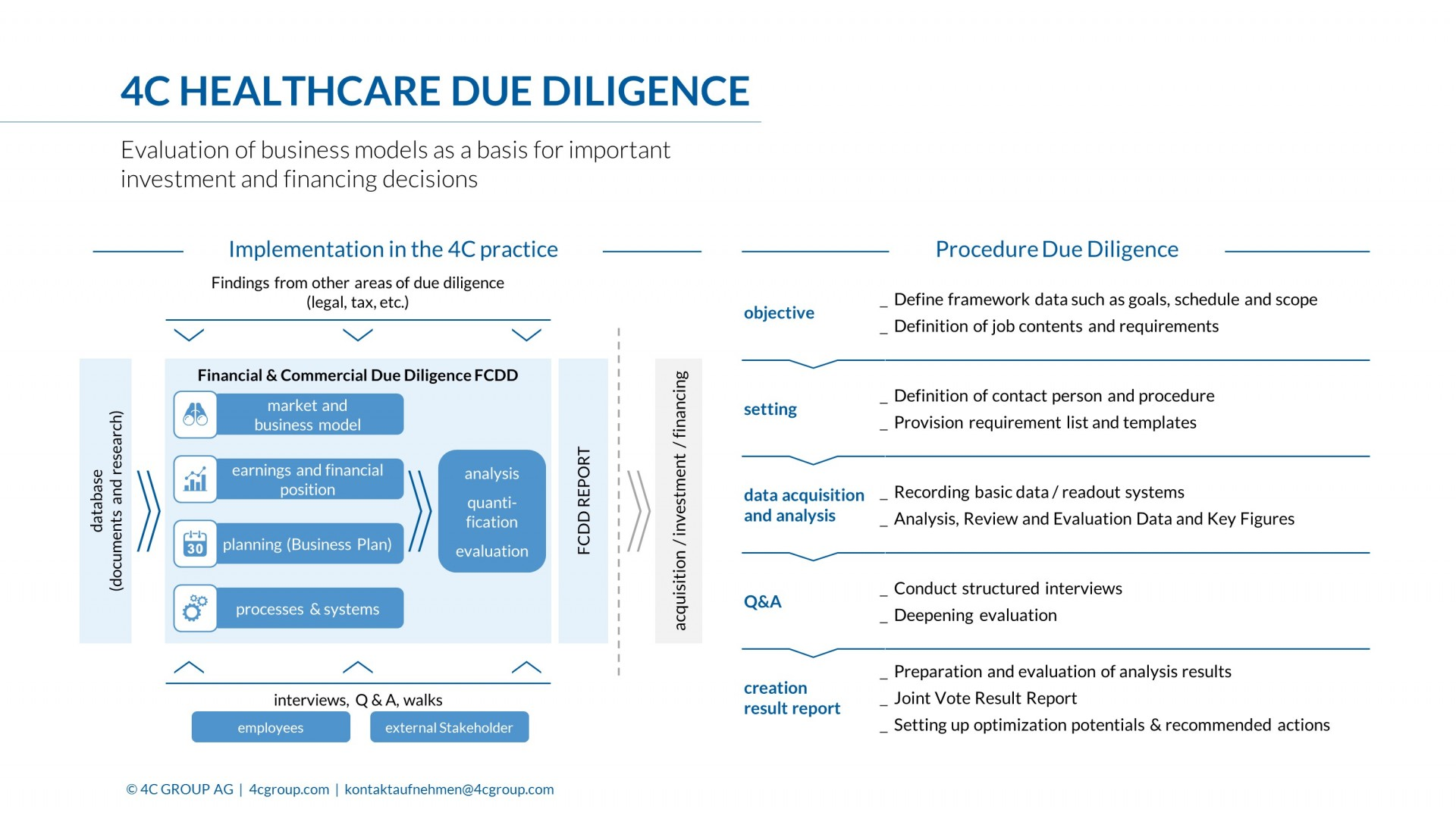 healthcare due diligence - make decisions successfully